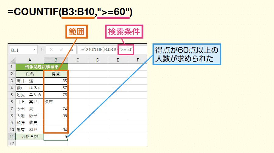 50058010401-7538876