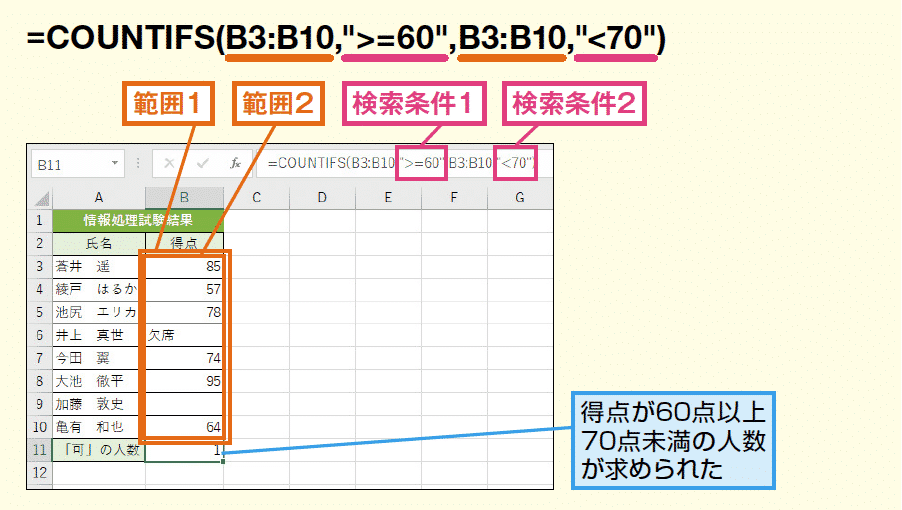 50058010501-1