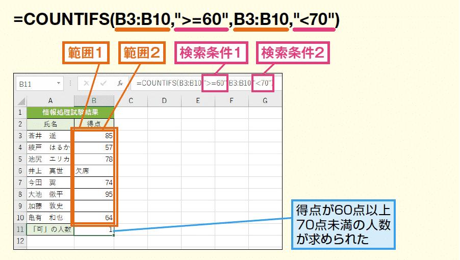 50058010501