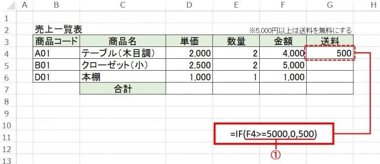 F4 絶対 できない 参照