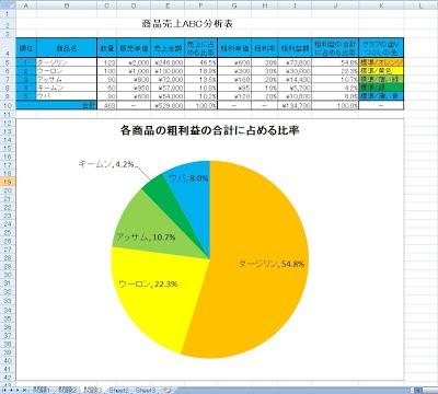 %e5%95%8f%e9%a1%8c%ef%bc%93a